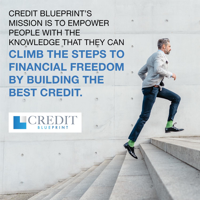 credit score check Philadelphia